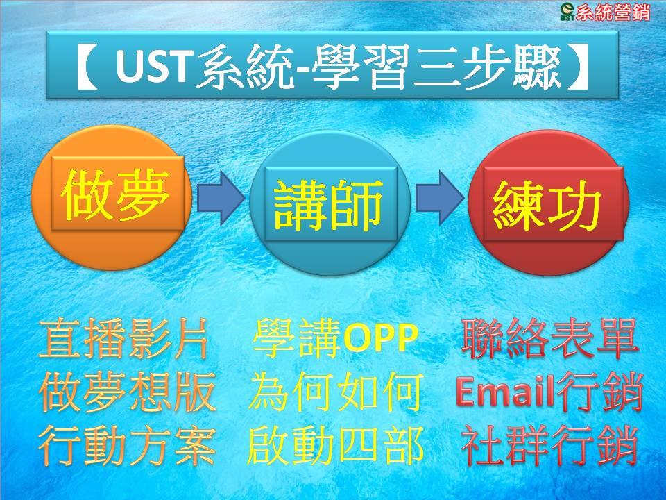 [林昱講座]UST系統-學習三步驟 新三版