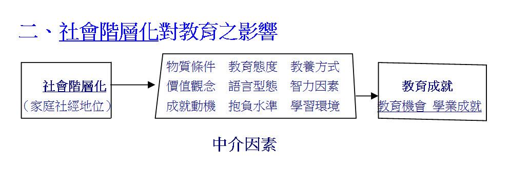 P中介因素2019-09-25_21-36-35