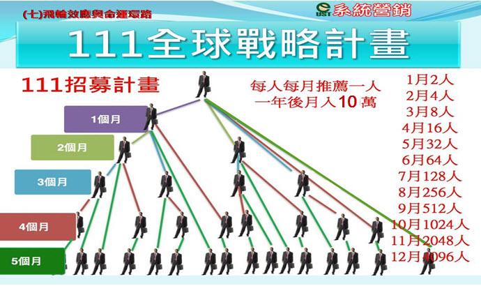2【射擊理論】PDCA再行動4